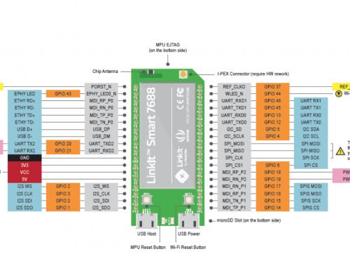 Gestire le luci di casa in Cloud con Linkit Smart duo 7688 e Mediatek Cloud Sandbox